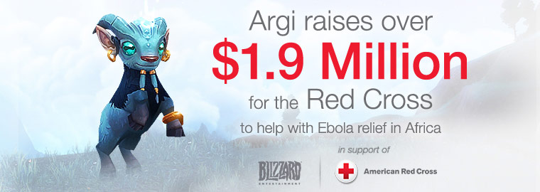 Argi charity results